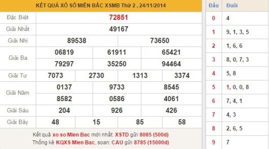 xsmb-24-11